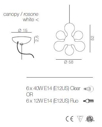 kundalini atomium sizes