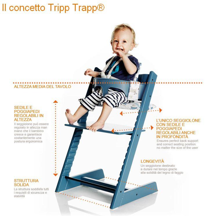 Stokke seggiolone tripp trapp sedia sgabello rosa ebay for Offerte stokke tripp trapp seggiolone