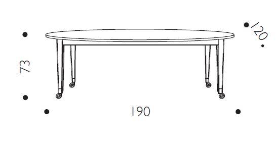 Driade tavolo su ruote con piano ovale neoz for Tavolo driade