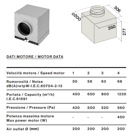 Falmec Motore remoto