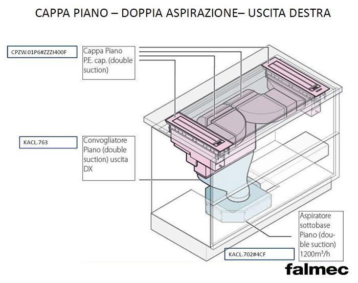 Falmec Piano