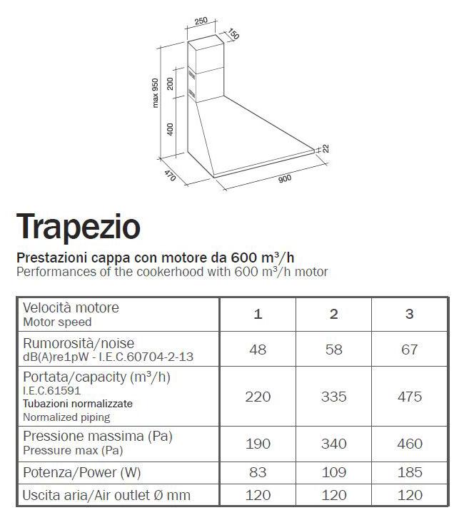Falmec Trapezio