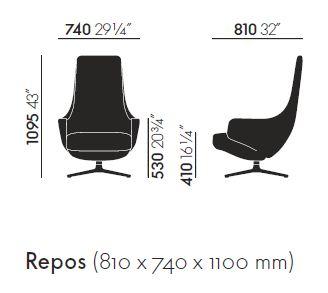 vitra repos sizes